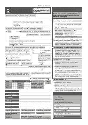 Anti-Telemarketing Gegenwehrskript