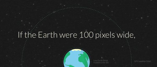 Entfernung der Erde zum Mars