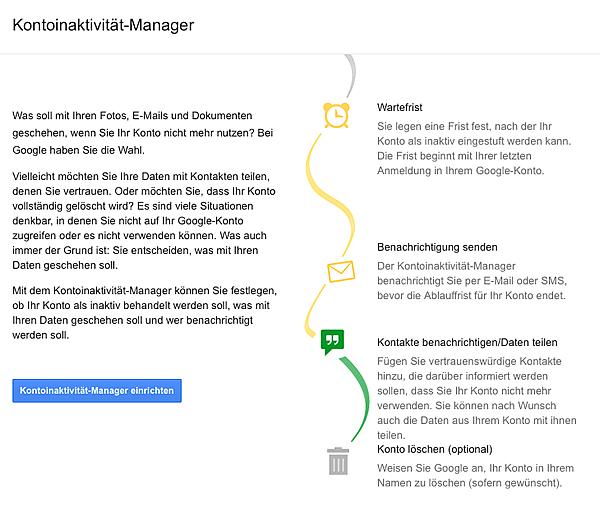 Google Kontoinaktivität-Manager